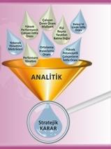 ik-metrikleri-analitigi